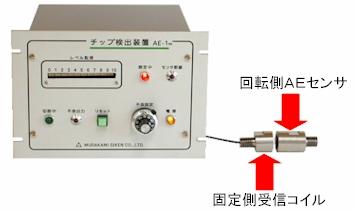 AE型工具破損(チップ)検出装置/ワイヤレスタイプ (AE-1W)