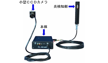 炎検知画像メモリー装置 (FL-3CAM) [生産終了品]
