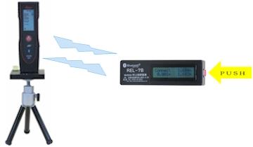 クレーン検査用レーザー距離計+αセット
