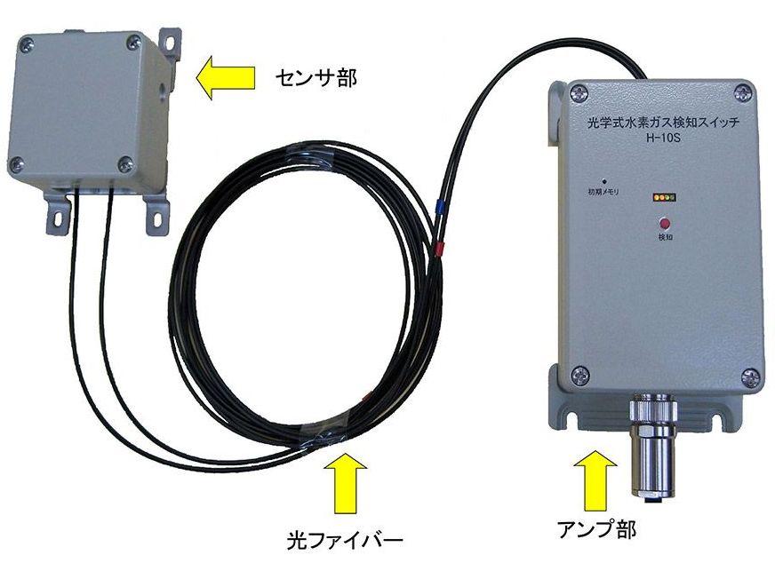 光学式水素ガス検知スイッチ (H-10S)